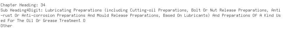Indian Importers of lub oil - Chemetall-rai India Ltd