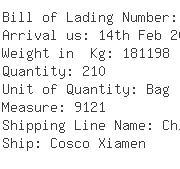 USA Importers of lysine - Evermaxs International Trading Inc