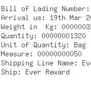 USA Importers of lysine - Italcol De Occidente Ltda