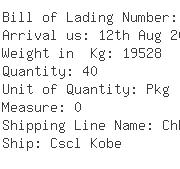 USA Importers of magnesium - Silver Fern Chemical Inc