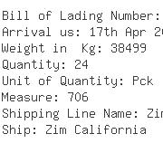 USA Importers of magnesium - Bnx Shipping Inc Newyork