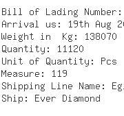 USA Importers of magnesium - New Wave Logistics Usa Inc