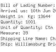 USA Importers of magnesium - Ntl Naigai Trans Line Usa Inc