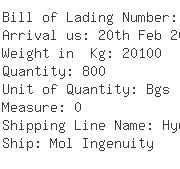 USA Importers of maleic anhydride - Neuchem Inc