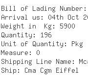 USA Importers of marble - Eagle Maritime Inc
