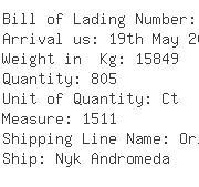 USA Importers of men coat - Kuehne  &  Nagel Inc
