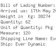 USA Importers of men coat - Kuehne Nagel Inc