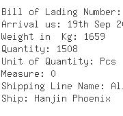 USA Importers of men coat - Ll  &  S Purchasing Corp