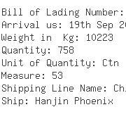 USA Importers of metal cap - Phoenix International Freight Servi