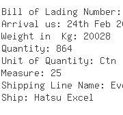 USA Importers of nail - Compass International
