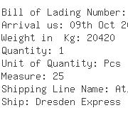 USA Importers of naphtha - King Industries