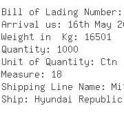 USA Importers of needle bearing - Koyo Corporation Of Usa