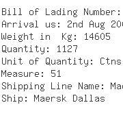 USA Importers of net cable - Tug Usa Inc
