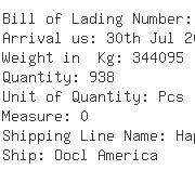 USA Importers of newsprint paper - Bennett Coleman  &  Co Ltd