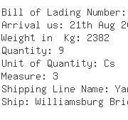 USA Importers of nickel plate - Panalpina Inc