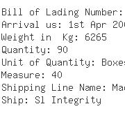 USA Importers of nickel plate - Samrat Container Lines Inc