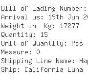 USA Importers of nickel plate - Schenker Inc