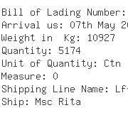 USA Importers of night light - Leviton Manufacturing Co Inc