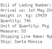 USA Importers of nut bolt - Eurasia Freight Service Inc -lax