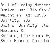 USA Importers of nut bolt - Fastenal Canada Company