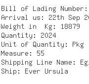 USA Importers of nut screw - Worldbridge Logistics