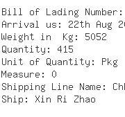 USA Importers of office stationery - Oceanic Bridge International Inc