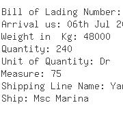 USA Importers of oil fuel oil - Shell Oil Products Us Reginal Dc
