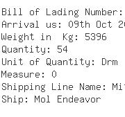 USA Importers of organic chemical - Ssl Sea Shipping Line