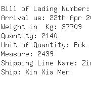 USA Importers of paper box - Binex Line Corp-la Office