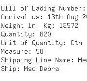USA Importers of paper box - Asian Logistics Inc