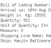 USA Importers of paper box - Delcon Line Usa Inc