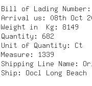 USA Importers of pen card - Air Tiger Express Usa Inc