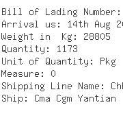 USA Importers of pen card - Rich Shipping Usa Inc