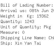 USA Importers of pen card - Rich Shipping Usa Inc 1055