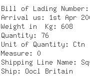 USA Importers of pen card - Sotal Ltd