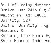USA Importers of phenol resin - Trans Logistics Inc