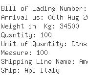 USA Importers of pigment blue - Ctx Express Inc