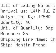 USA Importers of pigment blue - Fidelity Logistics Corporation