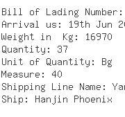 USA Importers of pigment blue - Kuehne  &  Nagel Inc