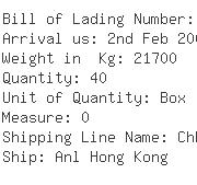 USA Importers of pigment blue - Rich Shipping Usa Inc 1055