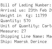 USA Importers of piston oil - Dfds Transport Us Inc Chicago