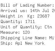 USA Importers of plaque - Lillian Vernon Corp