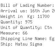 USA Importers of plaque - Trans-trade Inc
