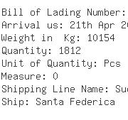 USA Importers of plastic ball - Cali-america Logistics Inc