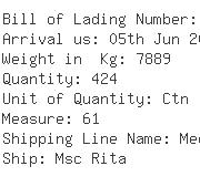 USA Importers of plastic ball - Global Container Line Inc - Lax