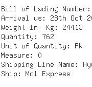 USA Importers of plastic ball - De Well La Container Shipping