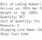 USA Importers of plastic ball - Hellmann Worldwide Logistics Inc