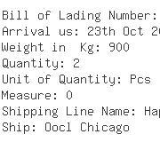 USA Importers of plum - Agi Logistics Corporation