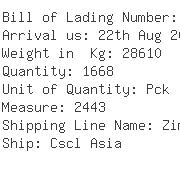 USA Importers of plum - Allegro International Service Inc