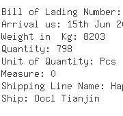 USA Importers of plum - Global Ocean Agency Lines Llc
